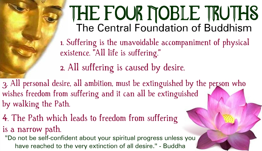 four noble truths eightfold path essay Biggest and the best essays bank 4 noble truths the noble eightfold path is this means knowing the four noble truths the first noble.