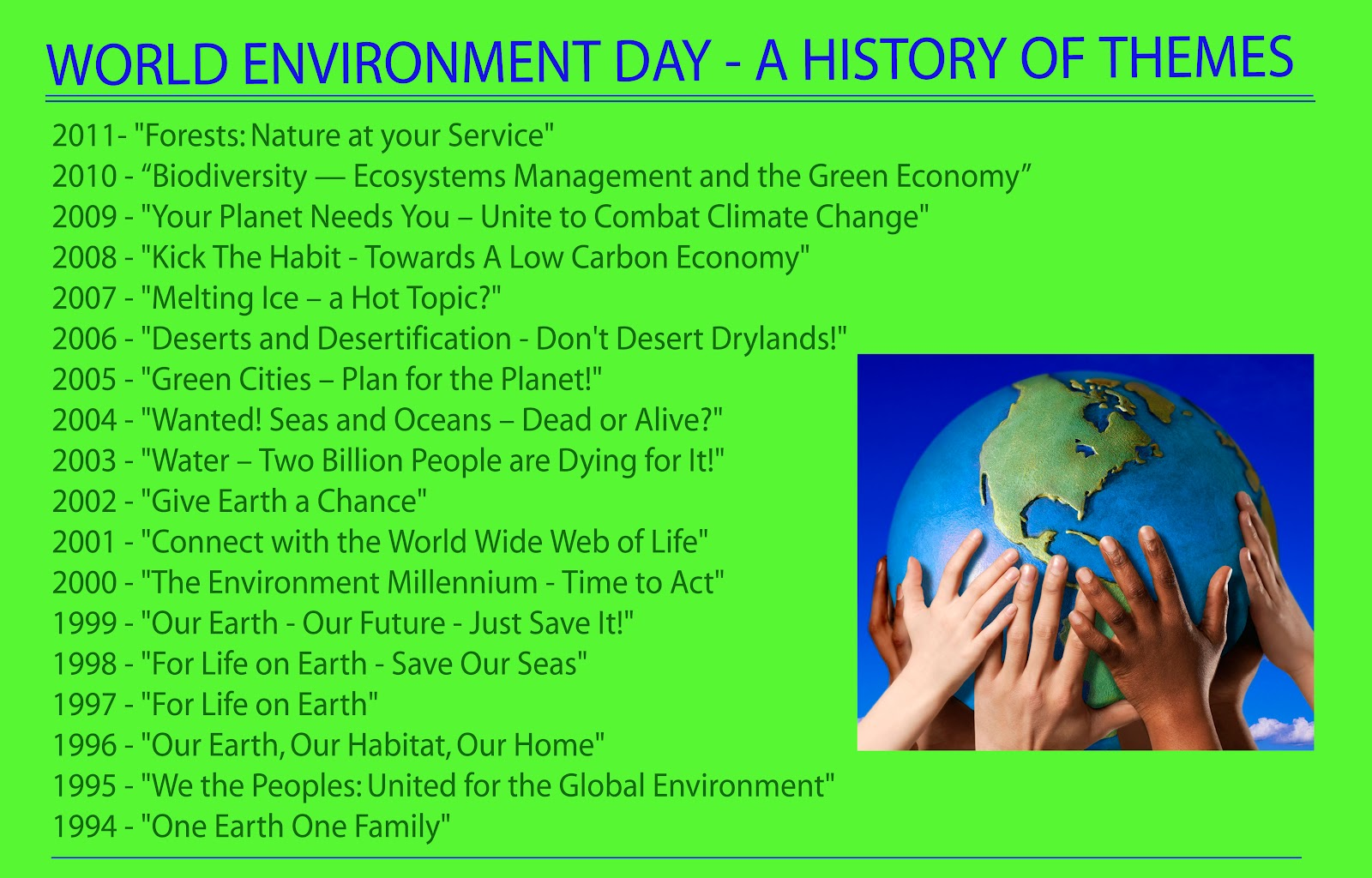 environment day essay in english Related post of essay on environment day in english partner essay proposal argument essay on gun control closing sentence for scholarship essay commune bessay sur.