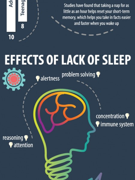importance of sleep in macbeth