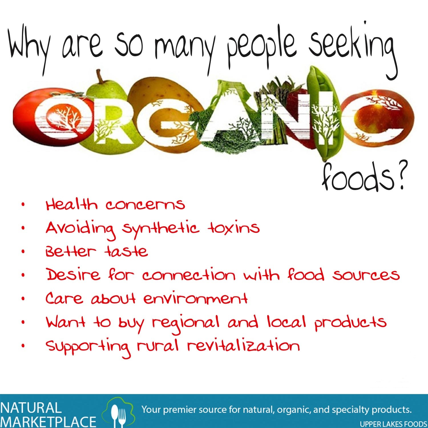 Organic Food Products Healthy: Quotes About Organic Food (63 Quotes