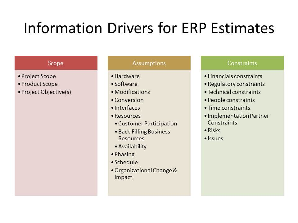 project management and erp implementation Netsuite, deltek and sage erp implementation and upgrade projects delivered on-time and within budget request a consultation or proposal today 8008826705.