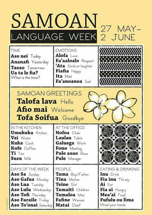 a comparison of the samoan language and the hawaiian language The polynesian languages are a language family spoken in (5 languages, weakly supported) samoan samoan compare the particles used in the names of two.