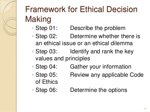 sweatshop ethics and ethical decision making Five steps to better ethical decision making feelings can put a check on rationalizing more important than student activism is a deeper understanding of ethics.