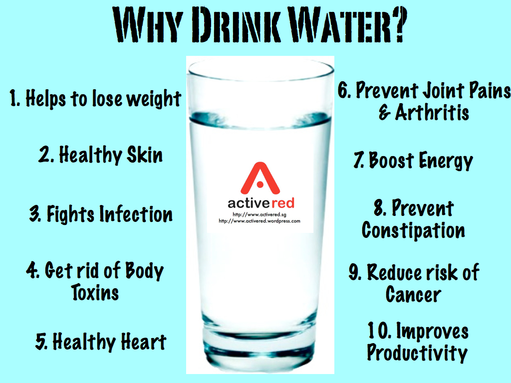Quotes About Drinking Water: Quotes About Drinking Water And Health (53 Quotes