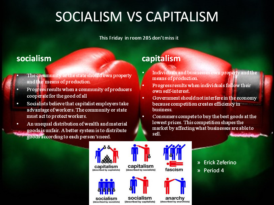 has socialism been defeated by capitalism Of course, democratic socialism―centered in the idea of democratic ownership and control of the economy―has had periods of growth, as well as decline, over the course of american history during the first decades of the 20thcentury, it flourished.