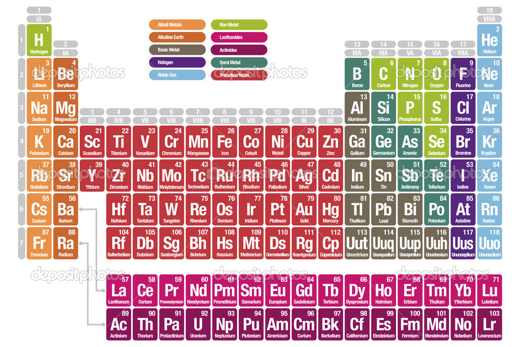 periodic table vector gallery periodic table and sample with full periodic table vector images periodic table - Periodic Table Of Elements Vector