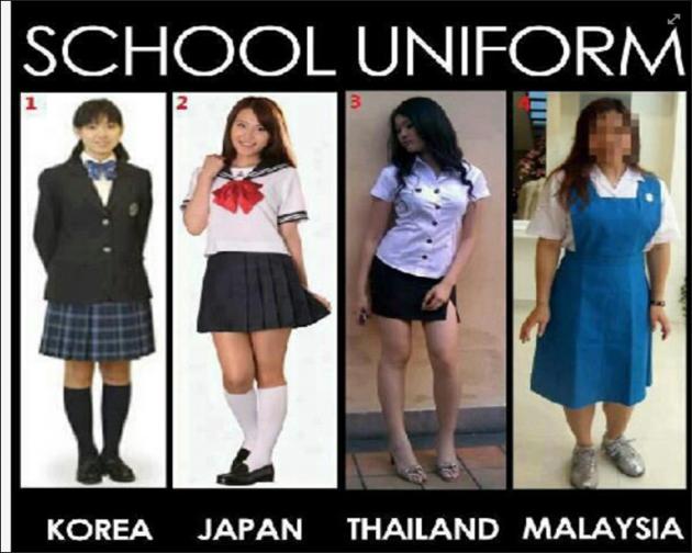 against uniforms