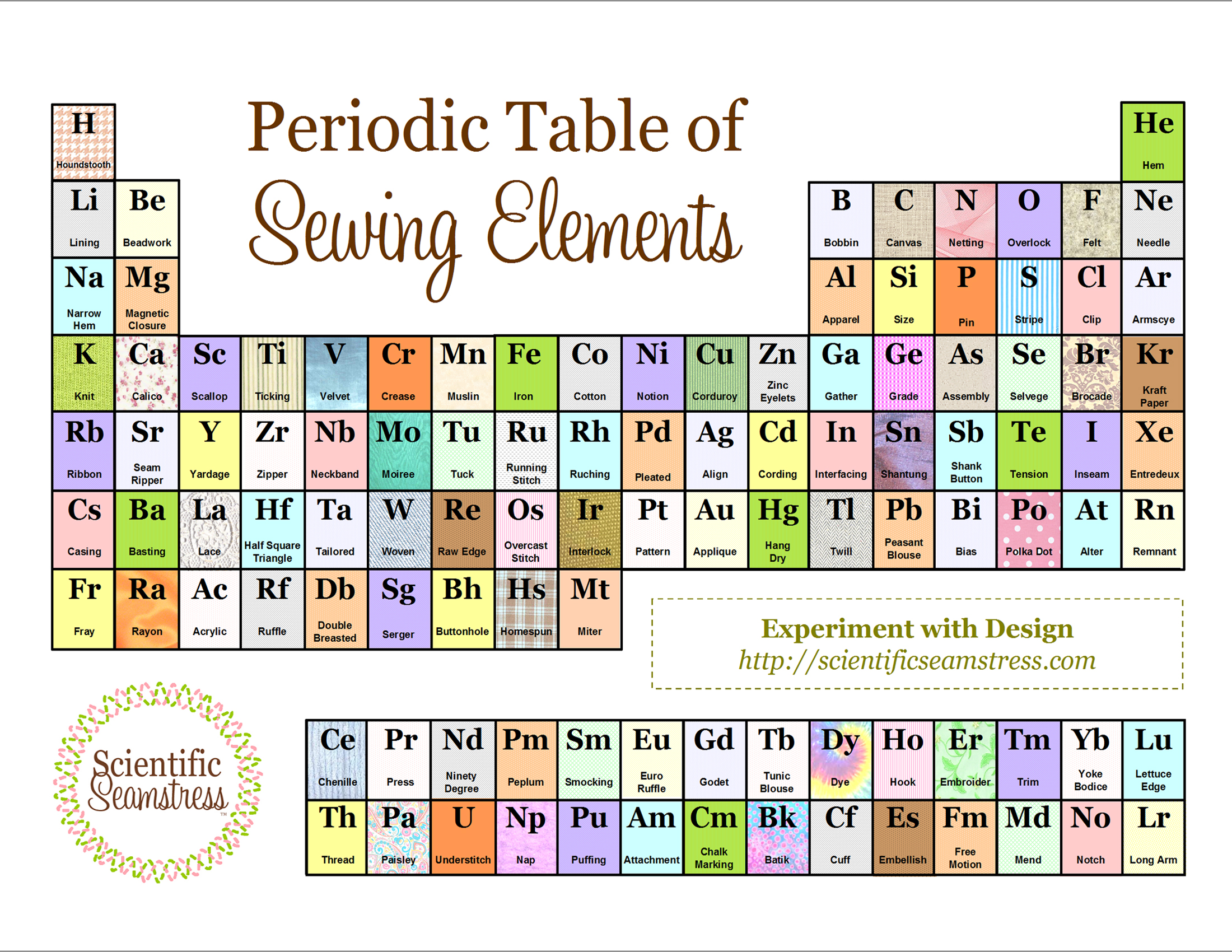 Chemistry periodic table of elements with names pdf brokeasshome periodic table of elements with names pdf choice image gamestrikefo Image collections