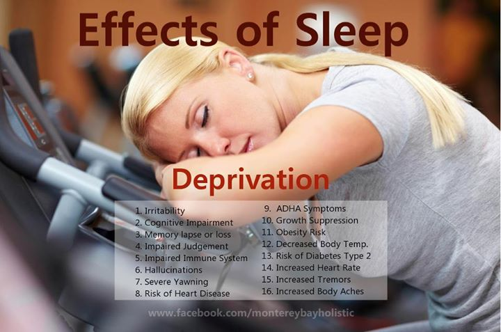 an analysis of sleep deprivation in american adolescents Deprivation upon the sleep stealers and adolescent risk behaviours methods: the survey is a component of the health behaviour in school-aged children study, on 3476 students attending the 8th grade and the 10th grade.