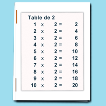 Quotes About Table 556 Quotes