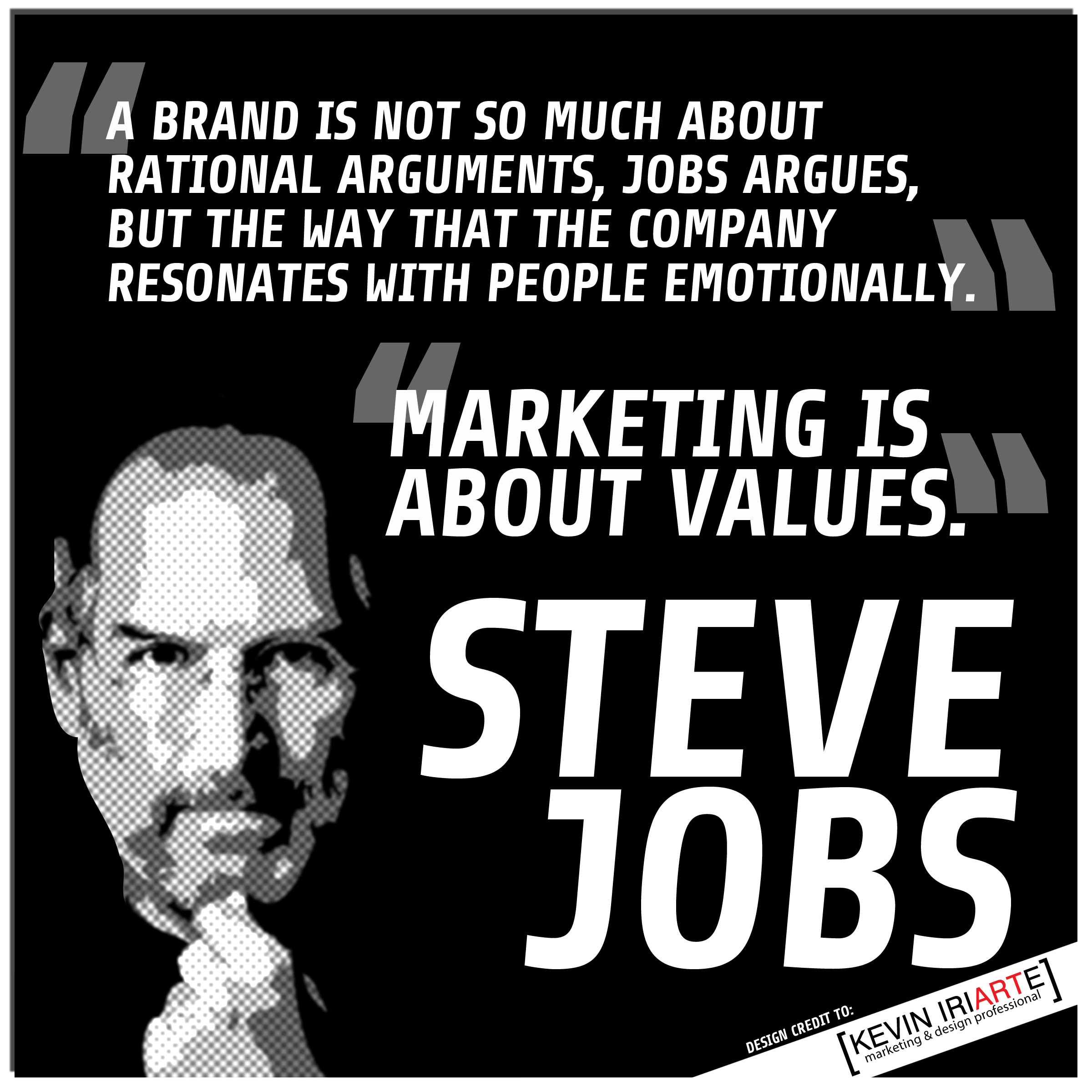 quote jobs online