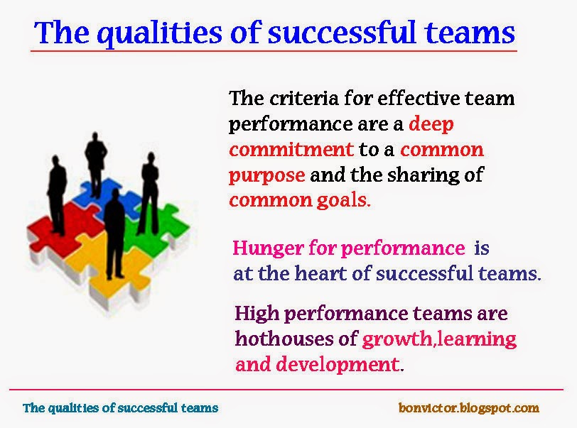 Quotes about Success of a team 73 quotes