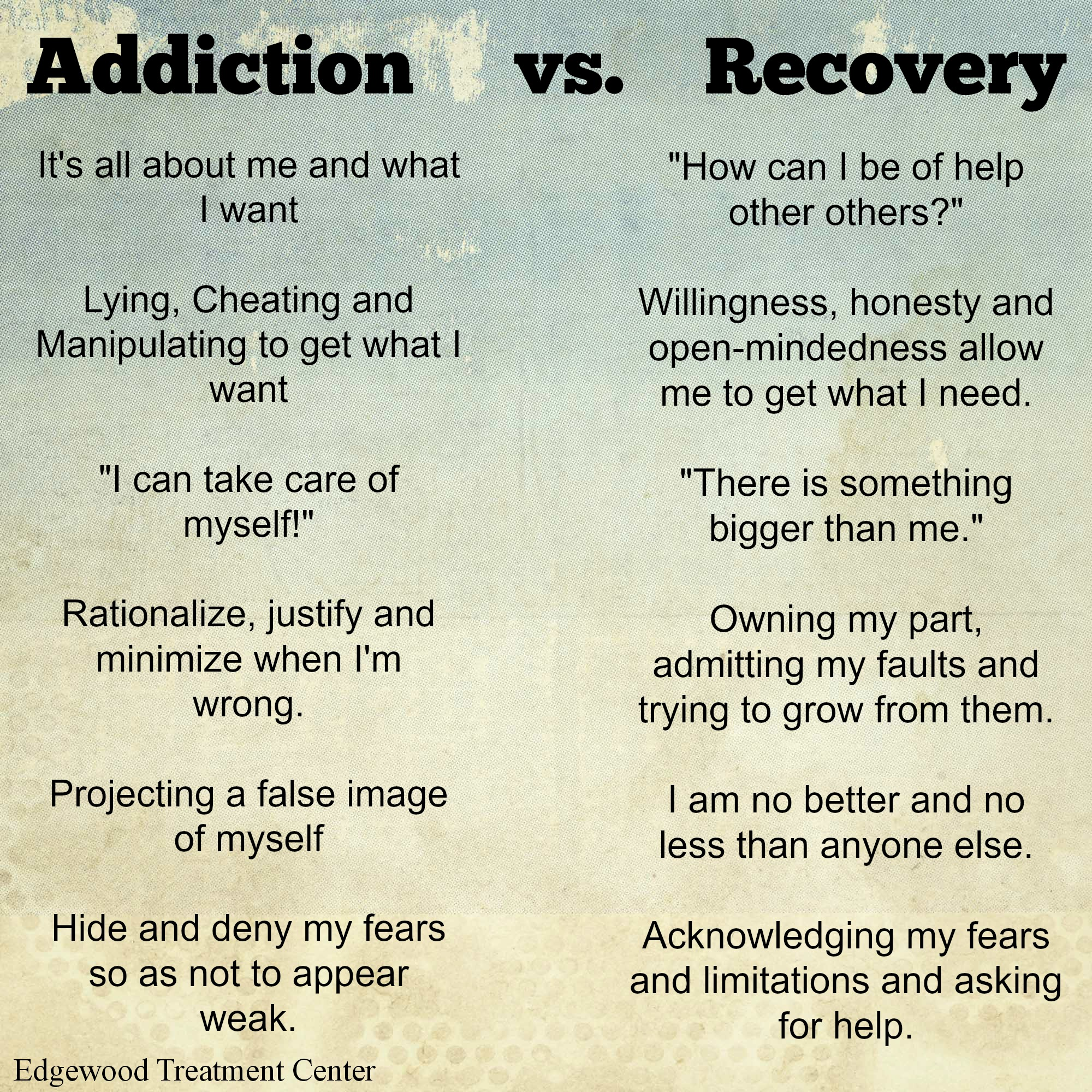 Quotes about Addiction treatment (28 quotes)