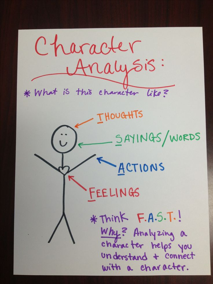 Quotes About Character Analysis  Quotes