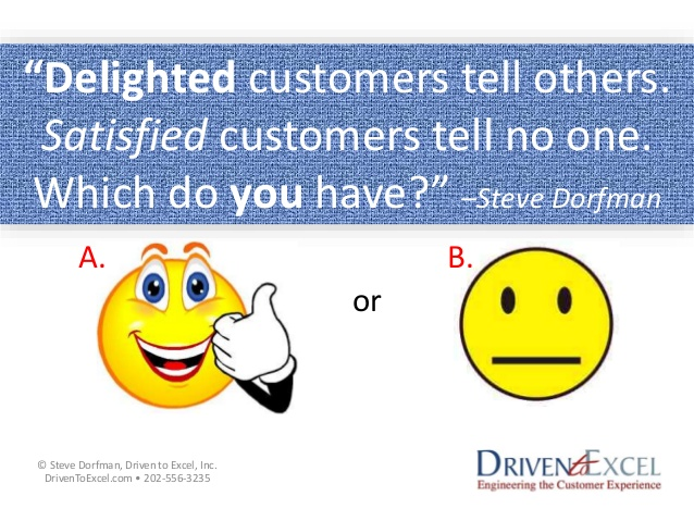 Quotes about Friendly customer service (21 quotes)
