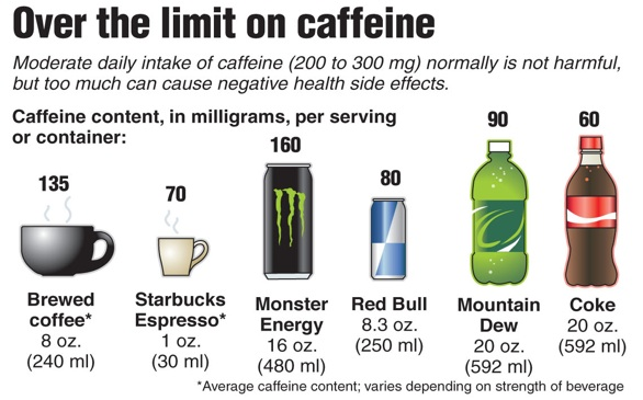 consumer behaviour in energy drinks