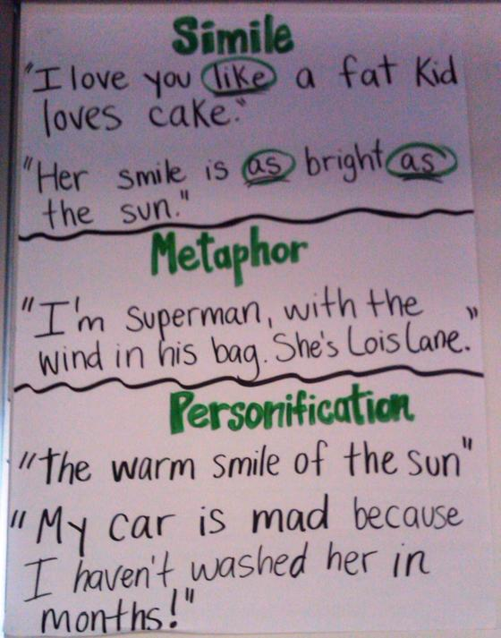 Examples Of Simile Metaphor And Personification Images Example