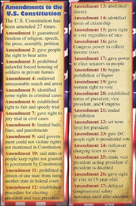 Quotes about Constitutional Amendments (50 quotes)