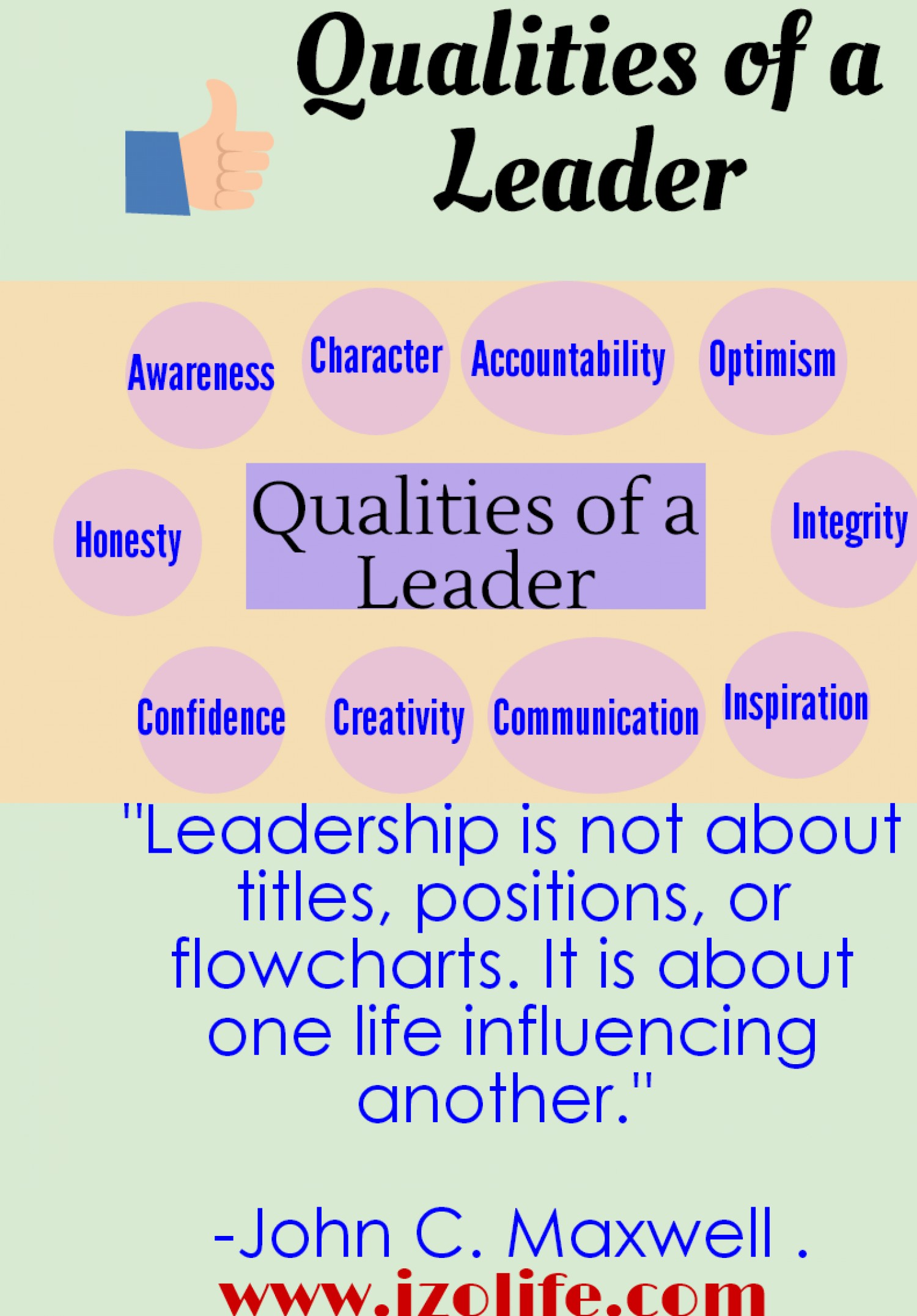 qualities of being a good leader essay
