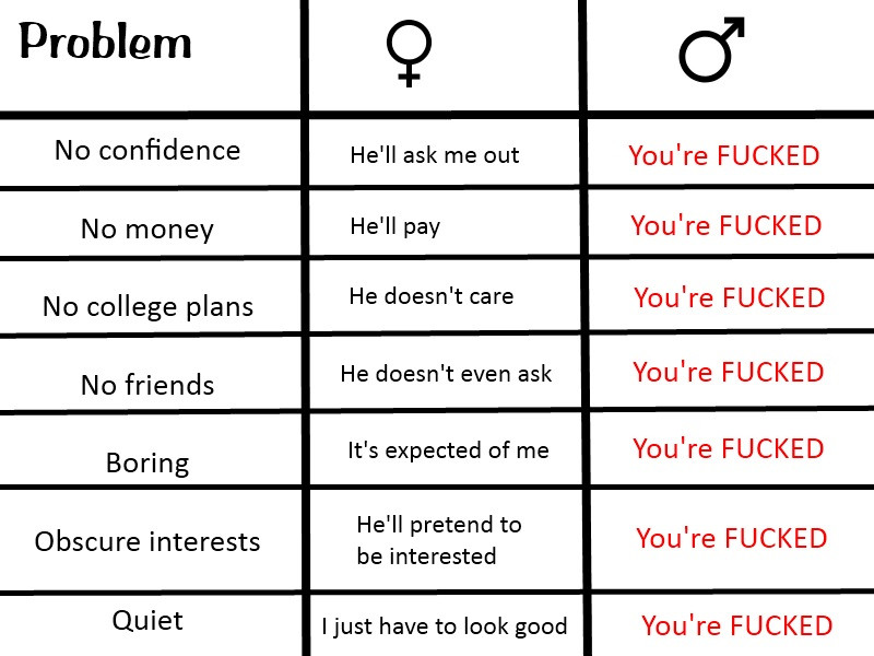 the differences between male and female students in steven doloffs the opposite sex In the article the opposite sex, steven doloff assigns his students an essay about being the opposite sex for a day and then discusses the differences between his male and female students through their.