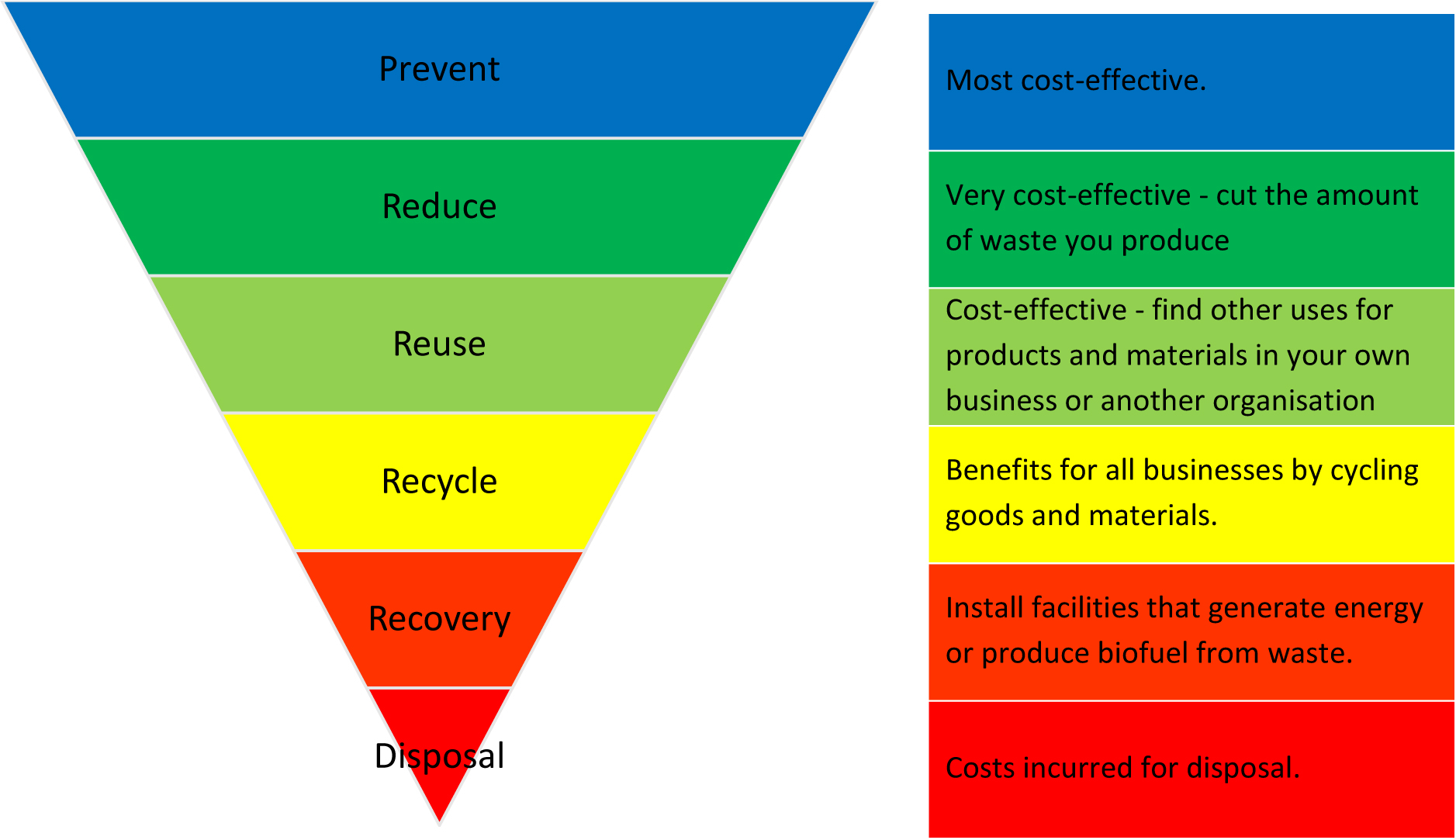 Quotes About Waste Reduction  27 Quotes