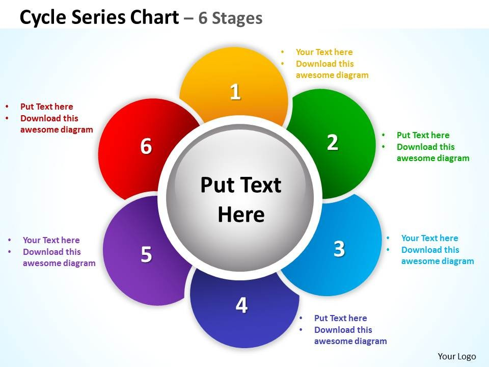 six stages of communication The six stages of crisis for communication planning phase one: the warning phase a crisis or disaster is an unexpected event that disrupts normal operational processes and has the potential to create significant financial, security, safety and reputational harm.