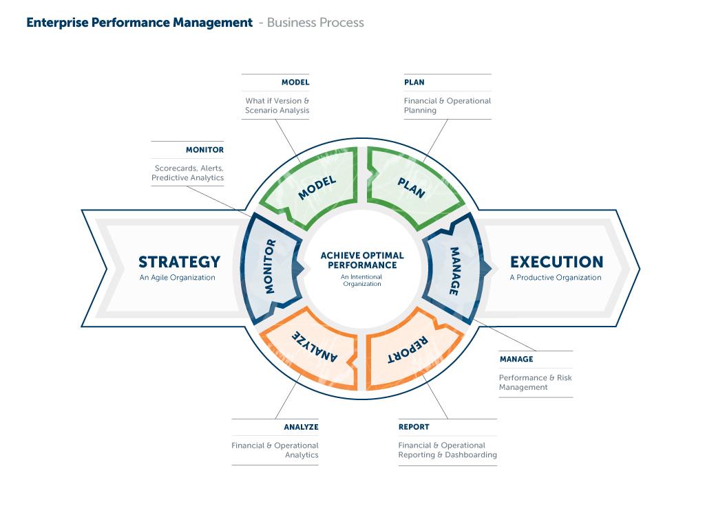 enterprise process management group - HD1024×768