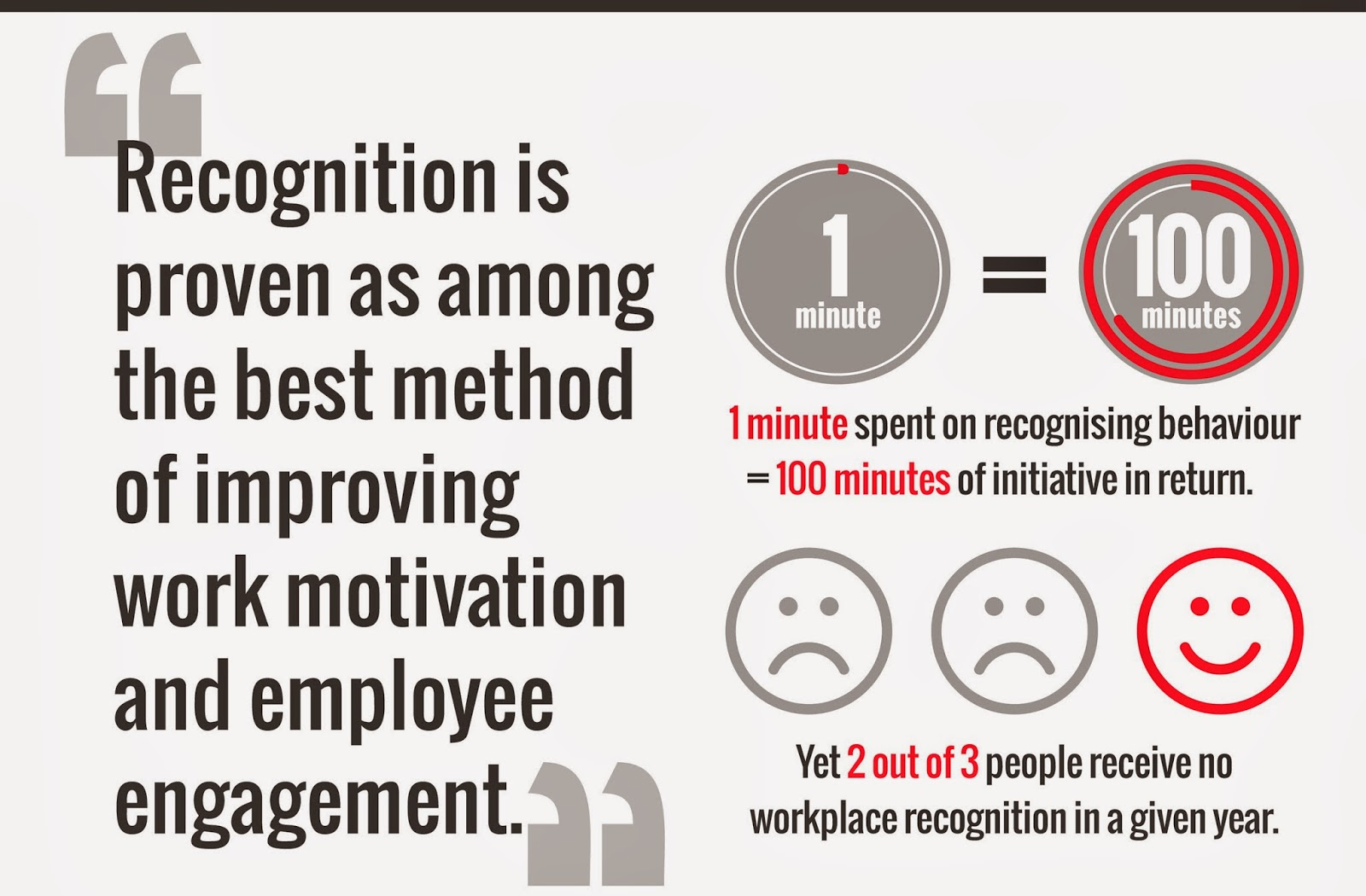 Quotes about Employee appreciation (26 quotes)