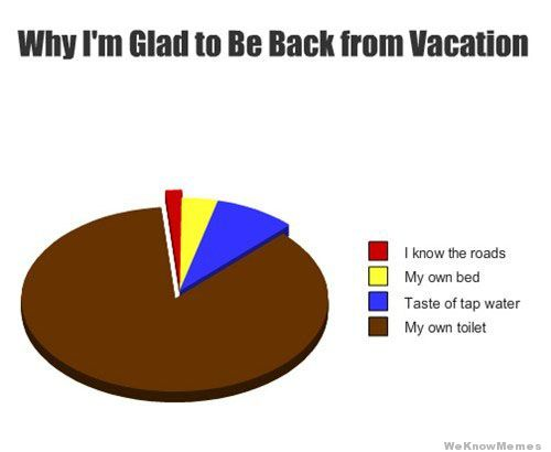 Quotes About Coming Back From Vacation