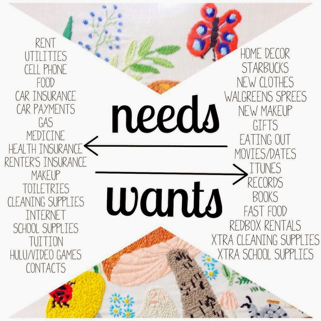 Quotes about Wants And Needs 126 quotes – Needs and Wants Worksheets