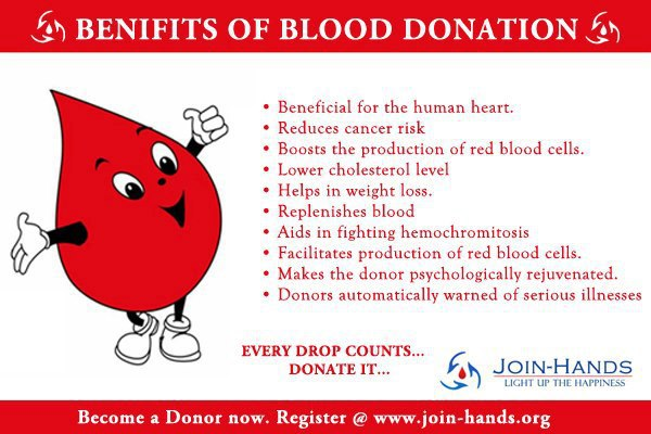 the organ donation for the benefit of the people in the healthcare of the united states