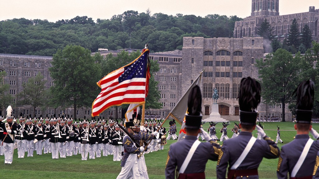 a research on military academies in the united states Here is how to contact the armed forces service academies: united states military interest in receiving this information for non-profit research and educational.