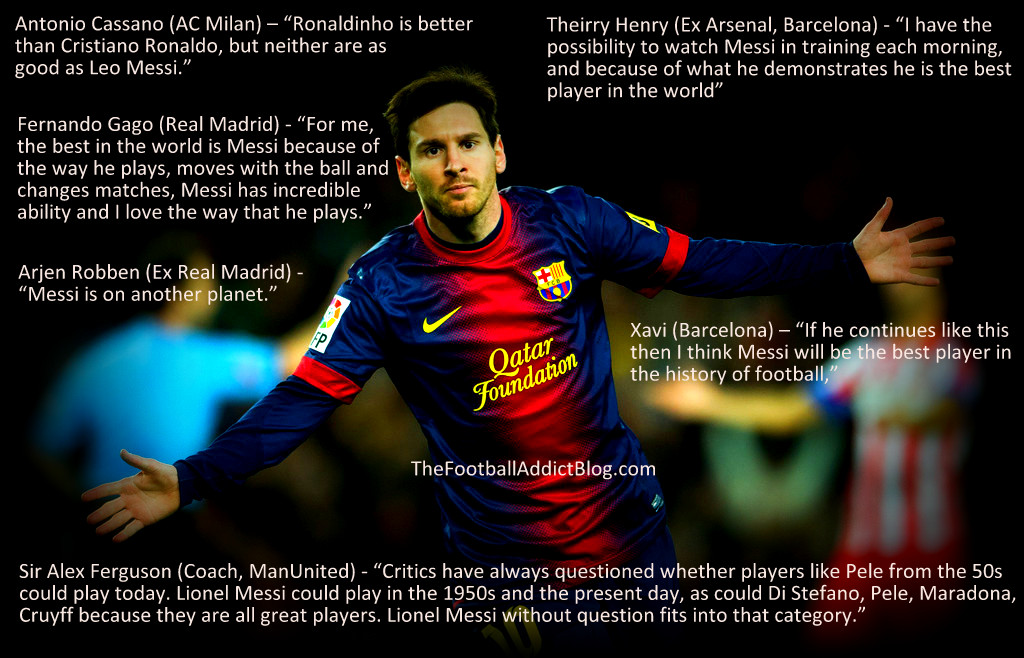 Quotes About Leo Messi