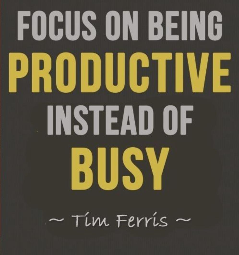 motivation vs productivity