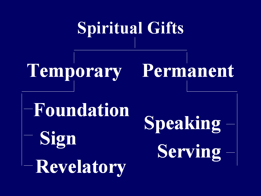 Quotes about spiritual gifts 77 quotes negle Choice Image