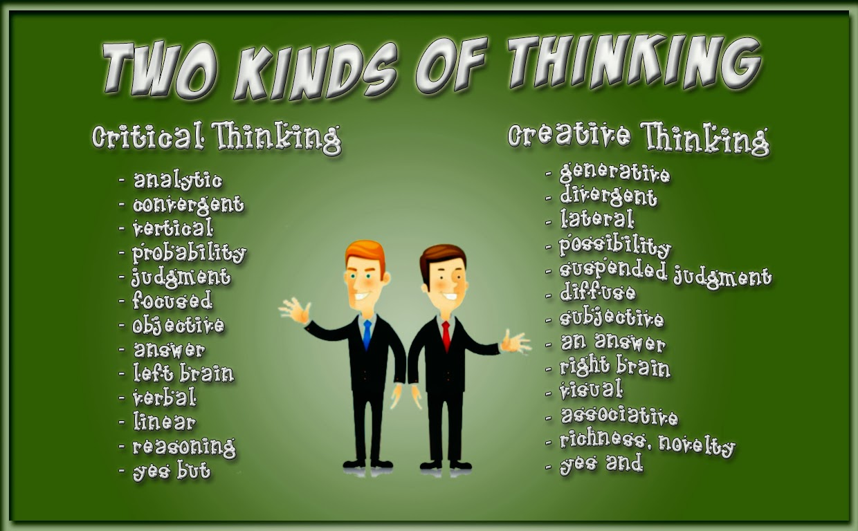 Quotes About Critical Thinking Quotes About Thinking Skills 47 Quotes