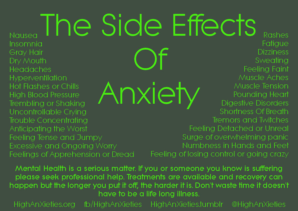 Quotes about Anxiety (588 quotes)
