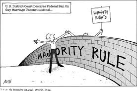 Quotes about Majority rule minority rights (14 quotes)