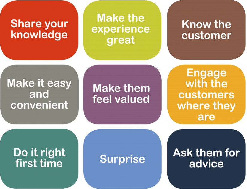 Quotes about Customer relationships (48 quotes)