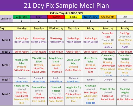 Meal Plans At Nursing Homes