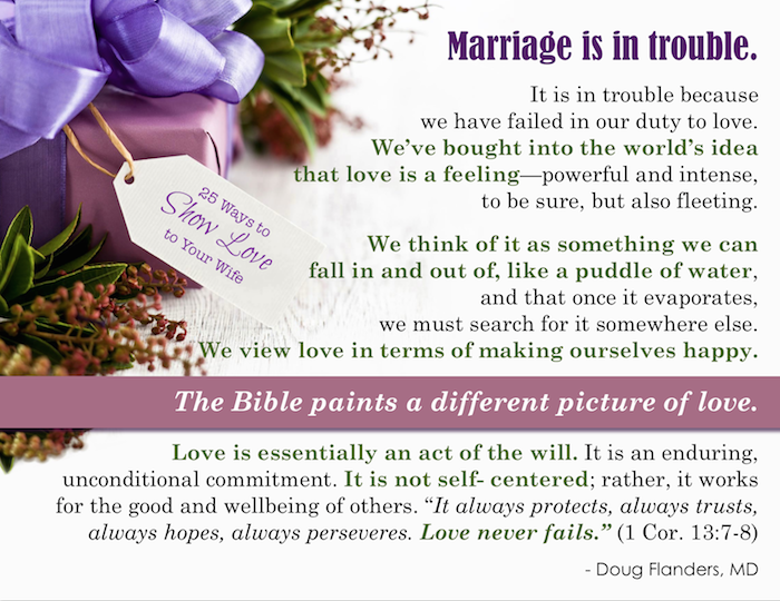 Quotes about Trouble In Marriage (38 quotes)