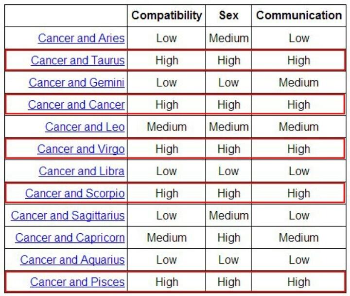 Gemini And Capricorn Love Match Compatibility