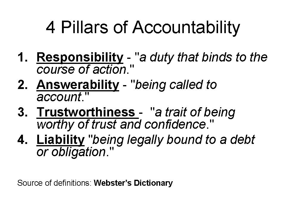 Quotes About Lack Of Accountability 21 Quotes