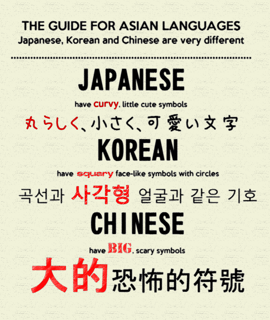 Quotes about asian family 33 quotes the guide for asian languages japanese korean and chinese are very different japanese have curvy tittle cute symbols korean have face tike symbols with buycottarizona Image collections