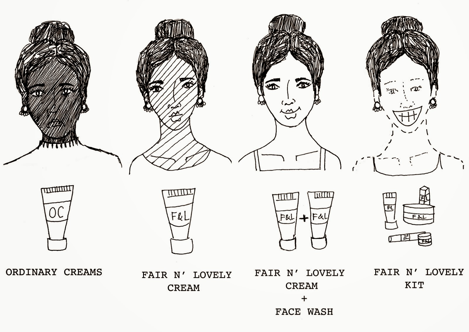 Quotes About Being Fair Skinned 13 Quotes