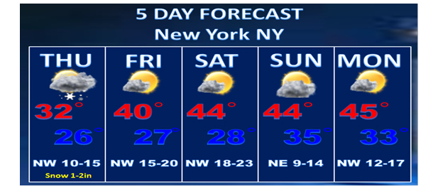 Quotes About New York Weather 25 Quotes
