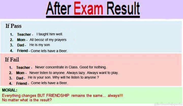 Quotes about Exam results (33 quotes)