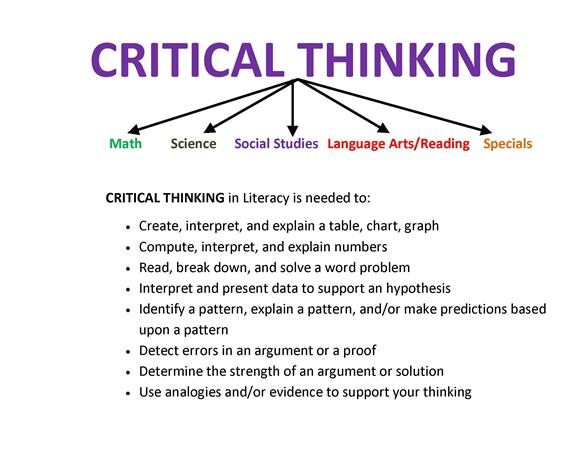 critical thinking paper essays Critical thinking and writing skills, such as abilities to analyze, evaluate, complete detailed researches, draw conclusions, etc, are definitely very important when it comes to mastering a course or completing a project with the highest grade.