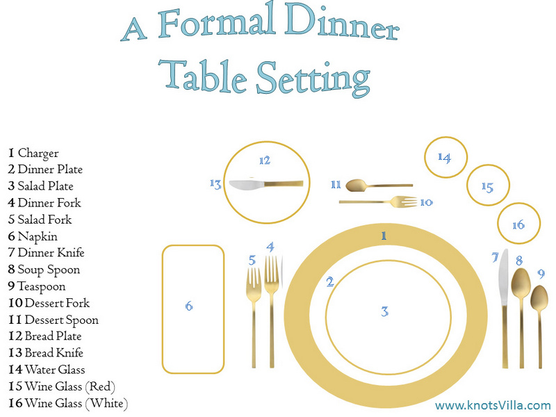 How To Set A Table For Dinner Alluring Quotes About Setting The Table 50 Quotes Review