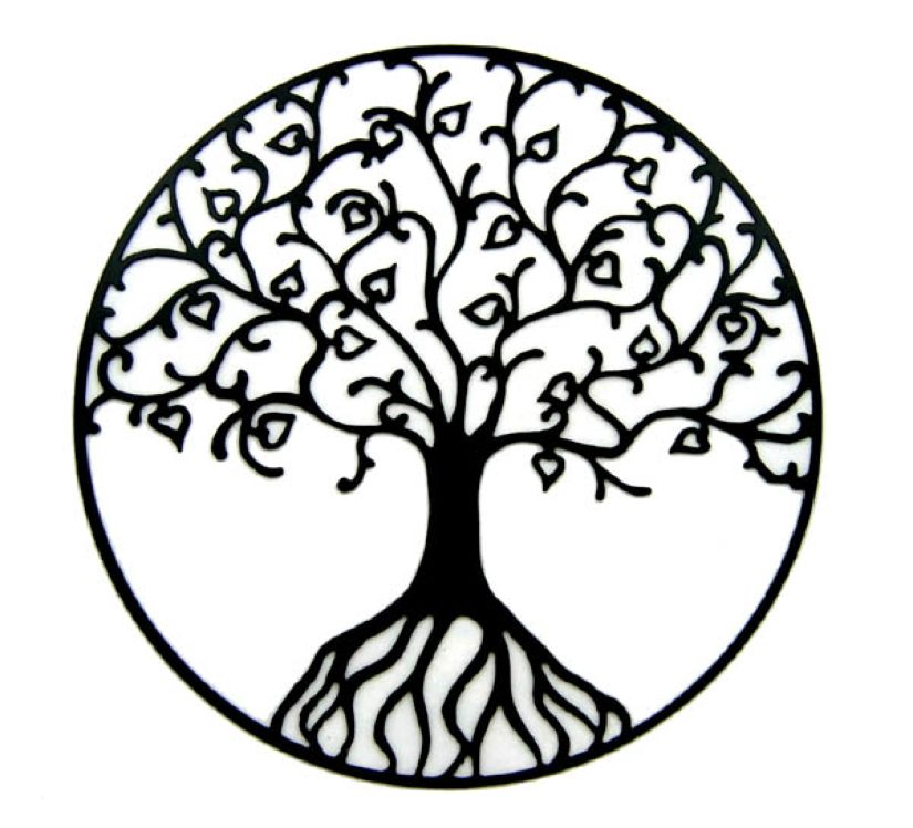 Quotes About Tree Of Life 120 Quotes